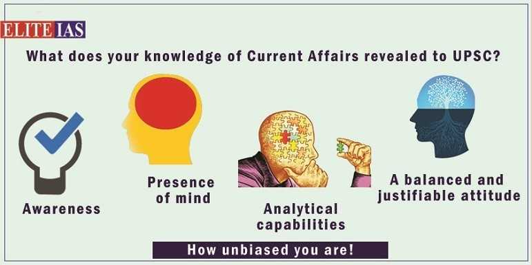 Current Affairs and IAS